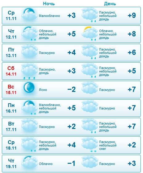 Музыка прогноза погоды в программе время